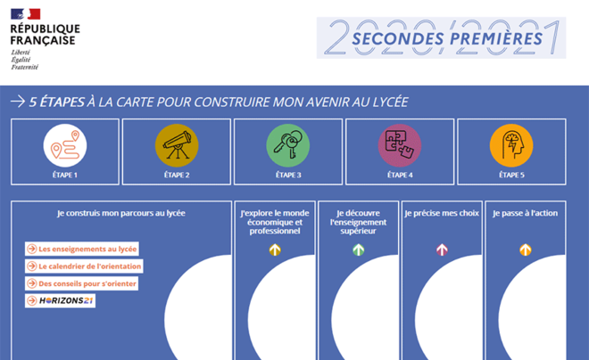 Site-secondes-2020-2021.png